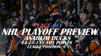 Anaheim Ducks NHL