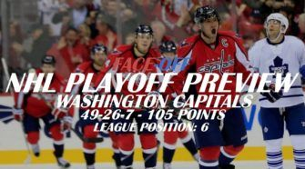 Washington Capitals NHL