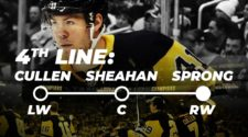 Daniel Sprong Pittsburgh Penguins 4th line