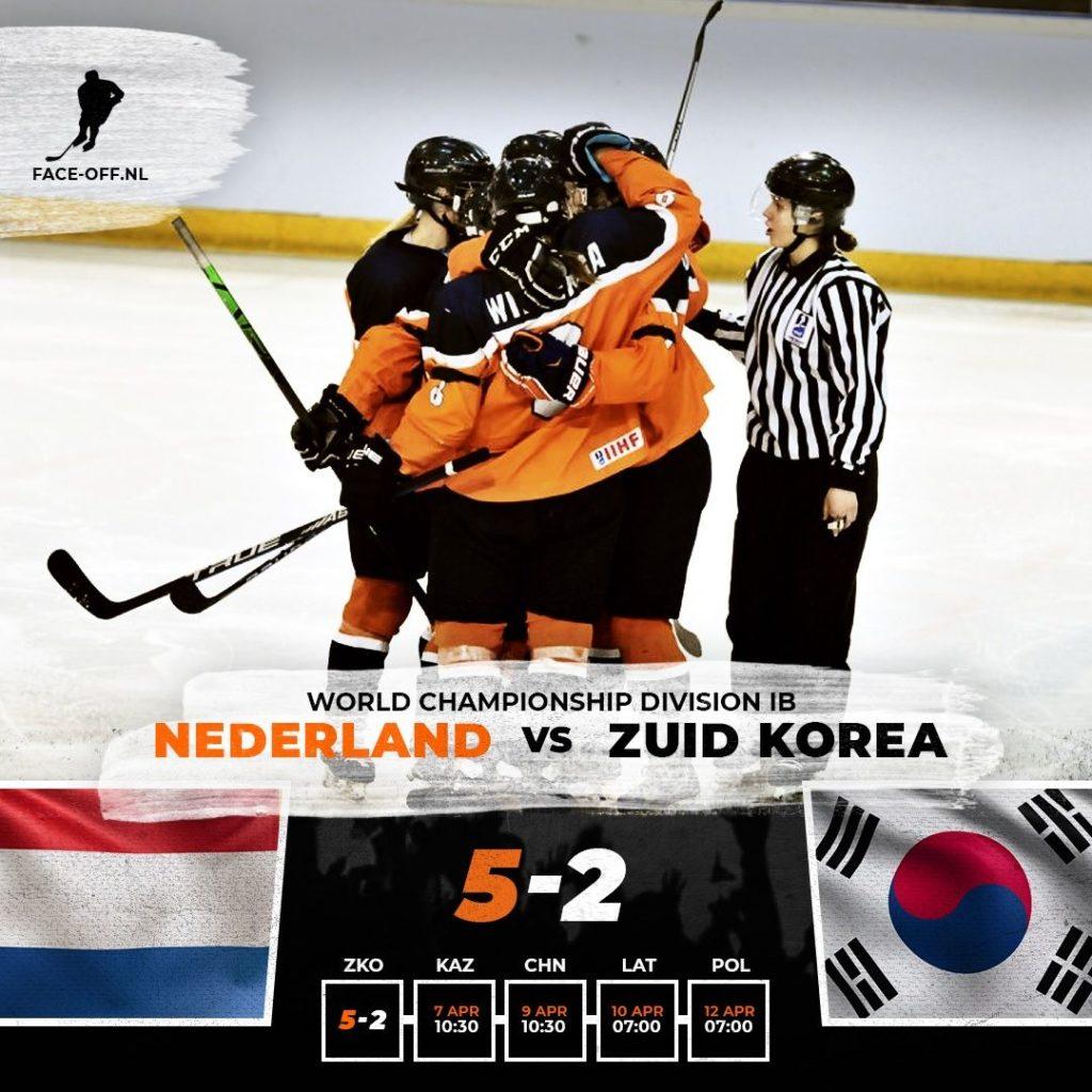 Nederland Dames WK Peking